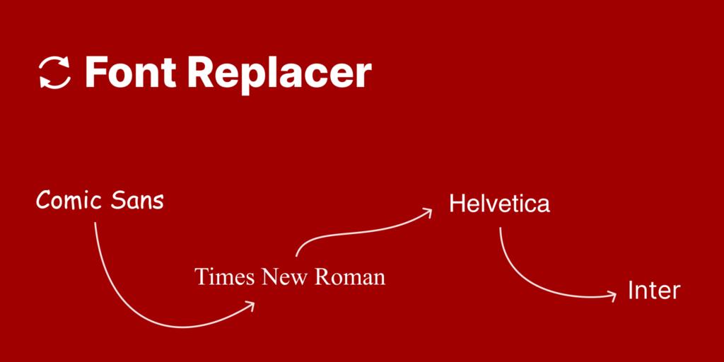 Figma Top Plugin Font Replacer